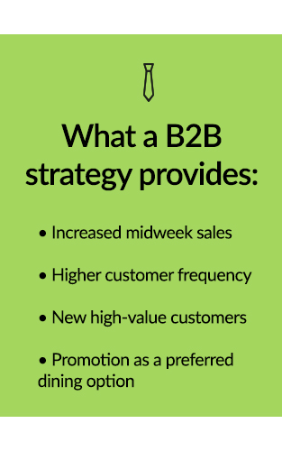 What B2B strategy provides