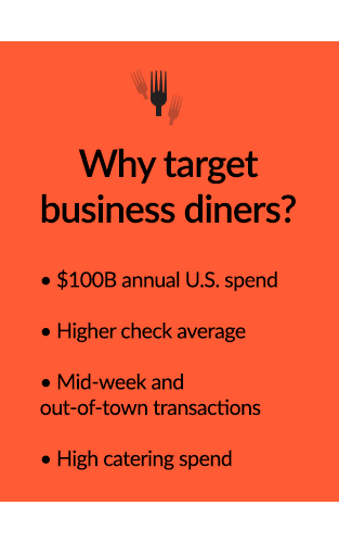 Why target business diners?